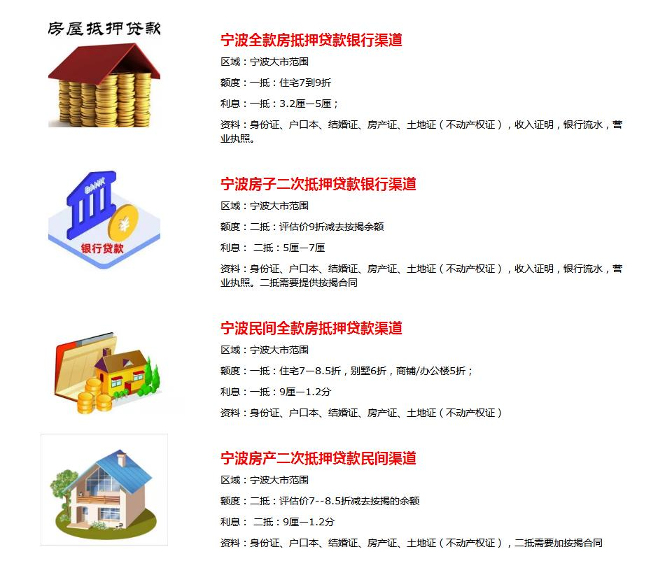 宁波房产抵押贷款利率